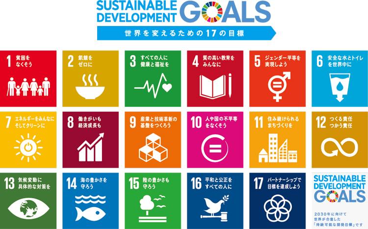 SDGsゲーム×カードコーチング(Points of You)体験会【4/20】
