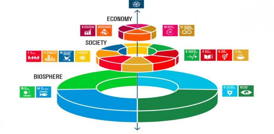 2030 SDGs カードゲームで、世界のリアルに触れよう