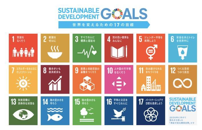 <札幌開催> SDGsカードゲームで持続可能な社会と世界とのつながりを考えよう!!