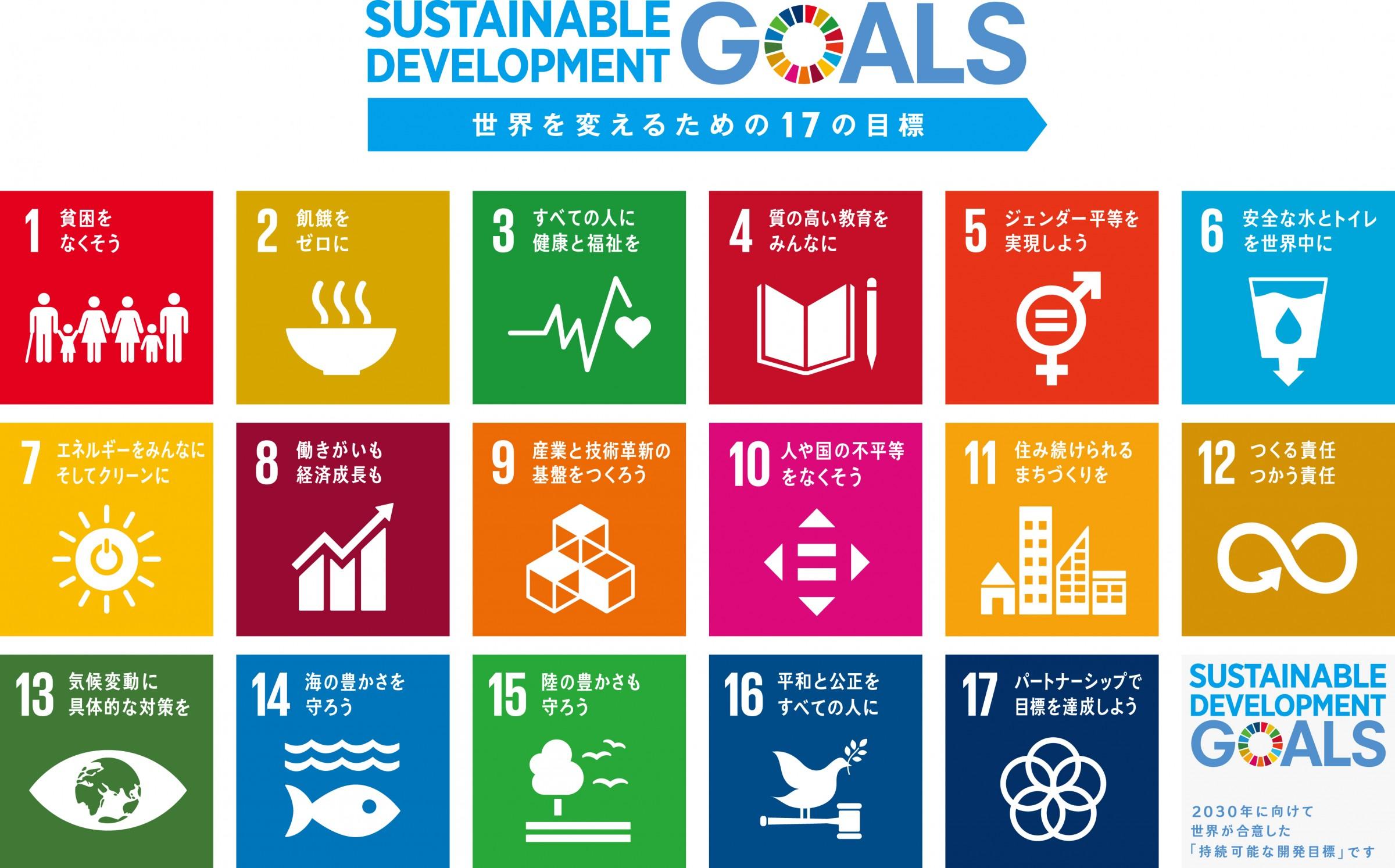 2019/02/24 カードゲーム「2030SDGs」 から学ぼう! SDGs17の目標を達成するための道のりを体験する4時間