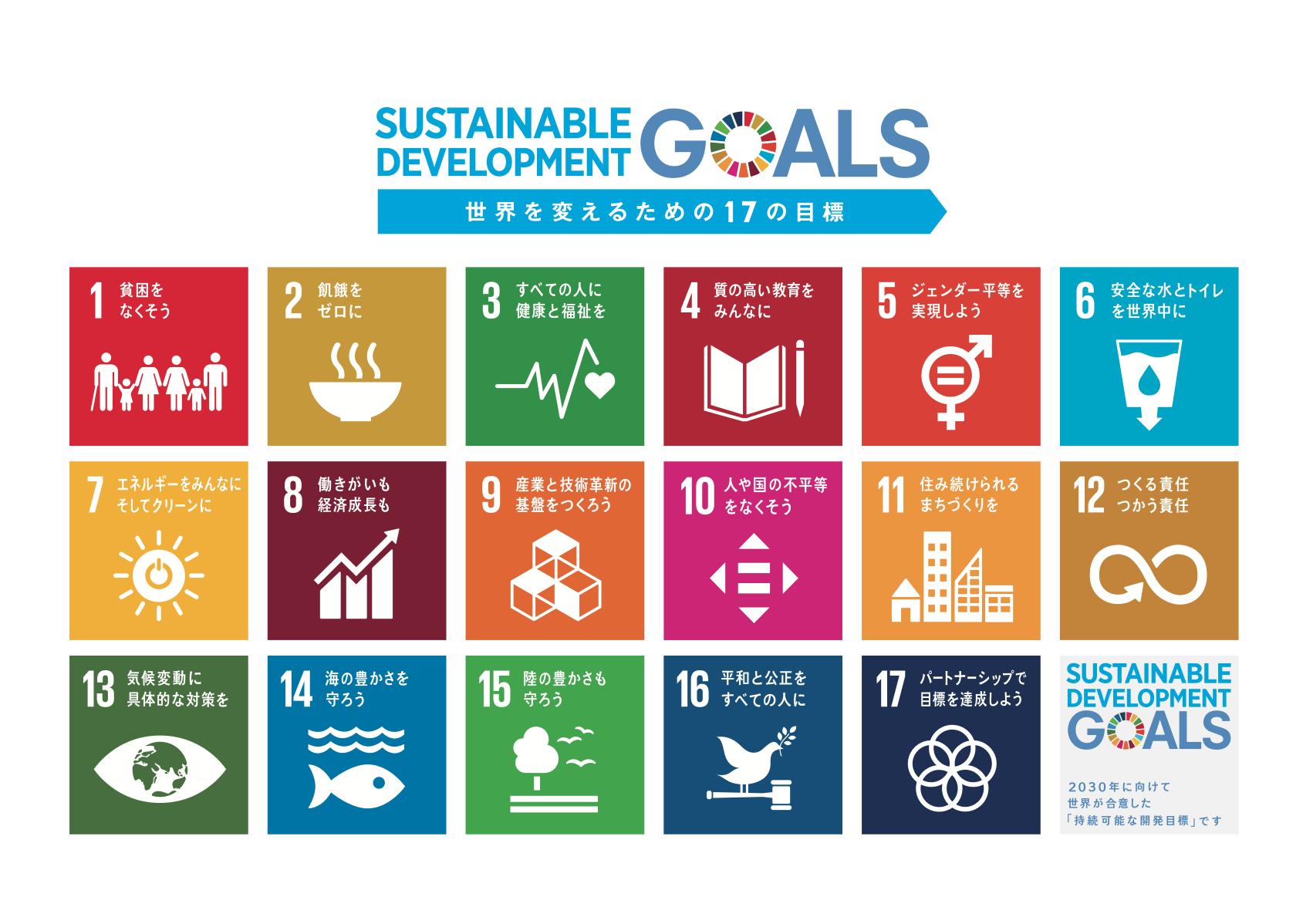 SDGs・1day Workshop~3つのSDGsカードゲームを体験するワークショップ~