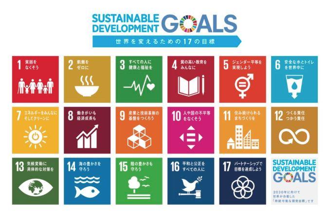 SDGsカードゲーム@YCC代々木八幡