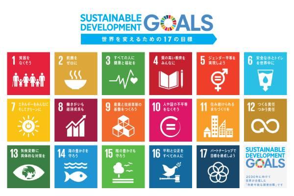 2030SDGsゲーム体験から気づく、世界と私たちの繋がり〜SDGsゲーム体験会〜