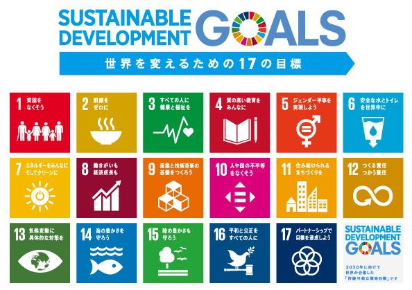 【東京開催】ダブルでお得♪11月22日(金)SDGsカードゲーム『2030SDGs』&『x(クロス)』1日体験